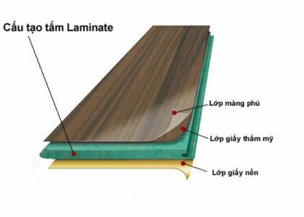 Bề mặt Melamine có cấu tạo bởi 3 lớp